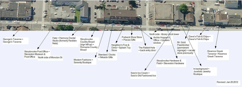 Ouat Steveston Storybrooke Store List Updated 9 26 14